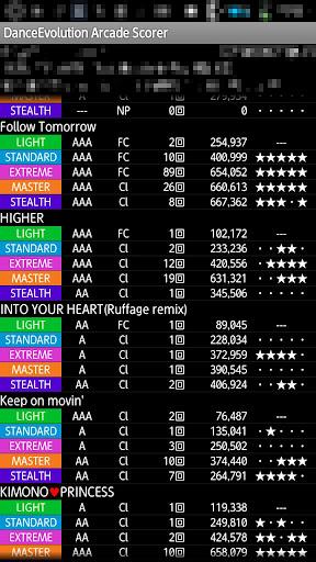 DanceEvolution Arcade Scorer