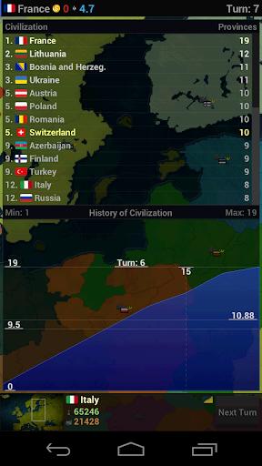 Age of Civilizations Europe - screenshot