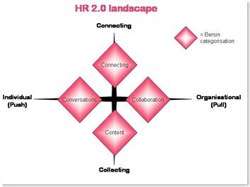 HR 20 landscape