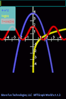 Screenshot of MFT Graph World