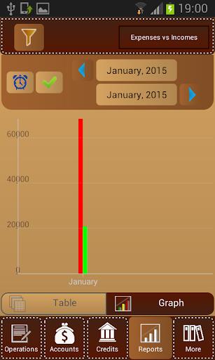 Expenses MoneyLike - screenshot