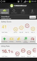 Screenshot of GreenRoad Central Mobile