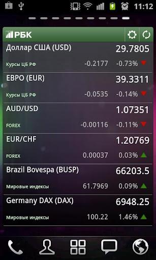 РБК Рынки Виджет