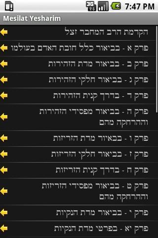 Jewish Books: Mesilat Yesharim