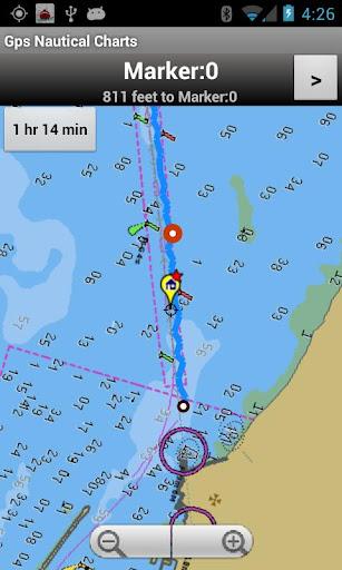 Marine Nautical Charts-UK IRL