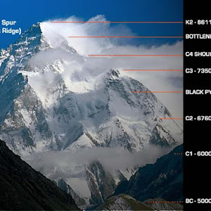 K2 Mountain Vs Everest Everest K2 News ExplorersWeb - K2 summit push second update: Americans ...