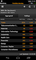 Screenshot of Bloomberg Professional