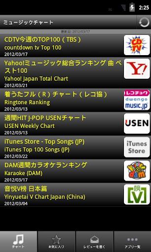 J-POP Hits