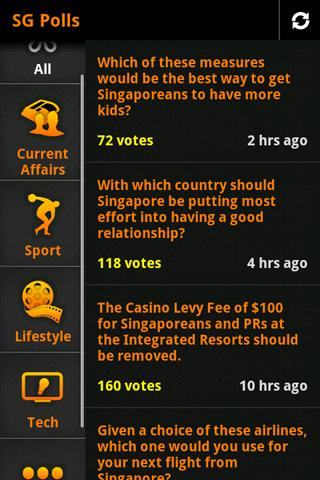 SG Polls