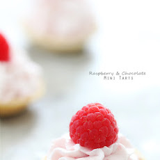 Mini Raspberry Tarts