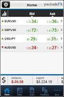 Screenshot of YouTradeFX Mobile Trader