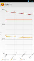 Screenshot of BMI & Weight Control