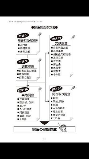 玩免費書籍APP|下載家系図の世界 あなたのルーツを辿ってみよう! app不用錢|硬是要APP