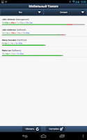 Screenshot of Yaware Employee Time Tracker