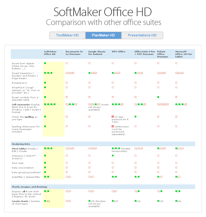 Office HD: PlanMaker FULL Screenshot 12