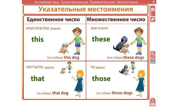 Местоимения в английском языке Грамматика engblogru