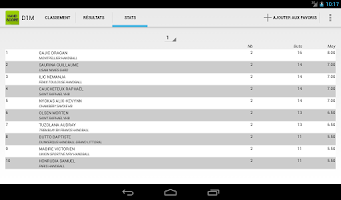 Screenshot of Handball - Hand Score