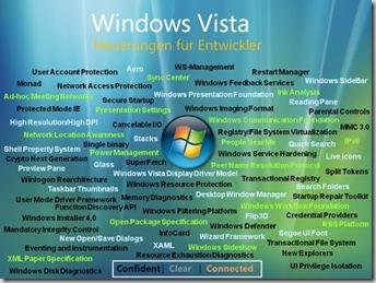 Woche1_Tag1_VistaTechnologien