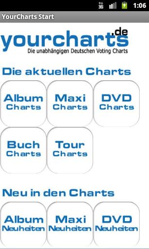 German TOP 100 YourCharts