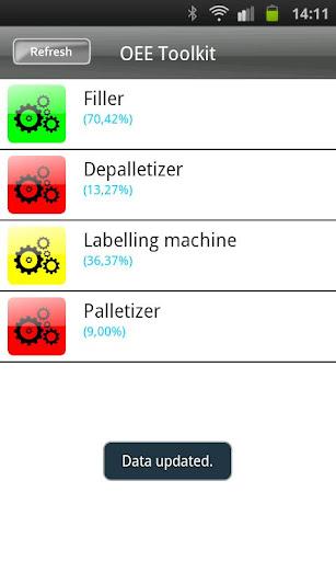 OEE Toolkit Dashboard