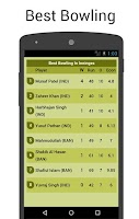 Screenshot of Cricket Live Score & Schedule