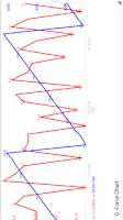 Screenshot of TalkyCar Lite(OBD OBD2 ELM327)