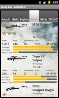 Screenshot of BFBC2 Stats Addict - FREE