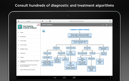 5-Minute Clinical Consult 2015 - screenshot