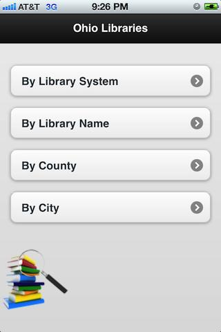 Ohio Libraries