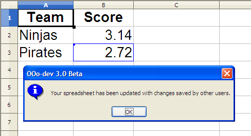 OpenOffice.org Calc 3.0: Your spreadsheet has been updated with changes saved by other users