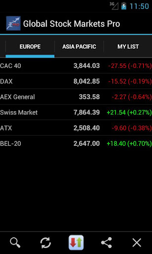 global-stock-markets for android screenshot