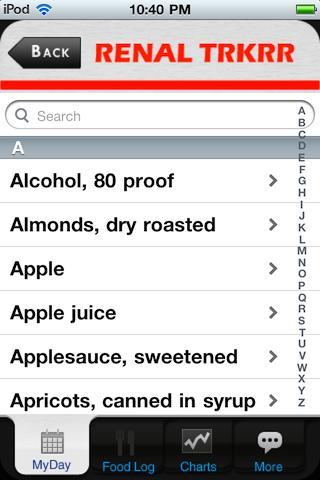 【免費醫療App】RENAL TRKRR-APP點子