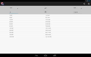 Screenshot of Currency Converter
