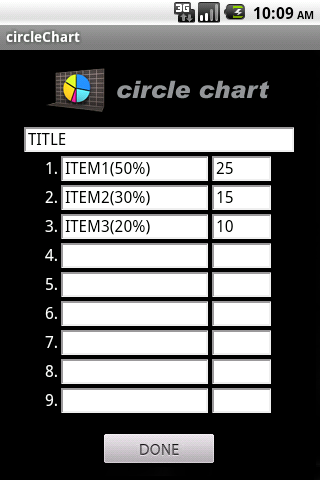 circleChart
