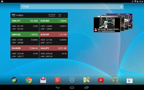 Forex widget windows 8