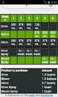 Screenshot of Hydroponics Calculator