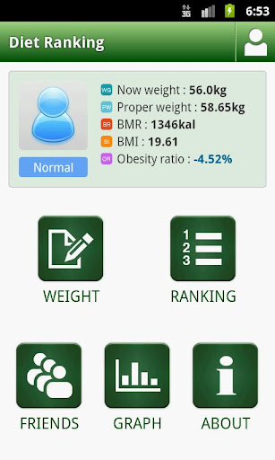 Diet Manager Weight Manager