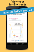Screenshot of Ovia Fertility & Ovulation