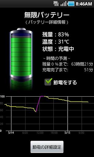 無限バッテリー