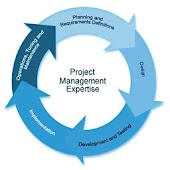 Free IT Project Management APK for Windows 8