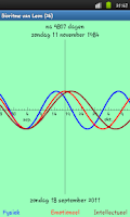 Screenshot of Biorhythm