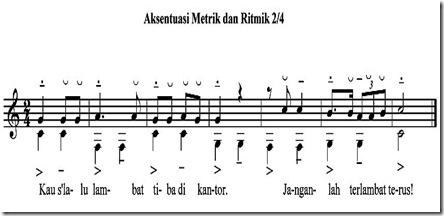 Aksentuasi metrik-ritmik duaempat