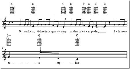 Lagu buaian manokwari