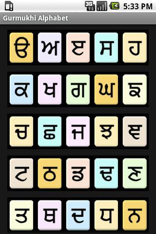 Gurmukhi Alphabet