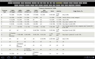 Screenshot of Old School RPG Tables