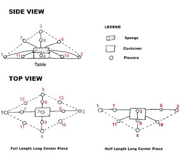 Diagram 1