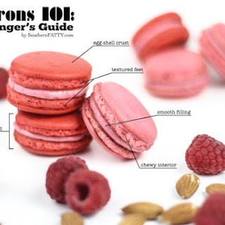 Make Macarons Like a Pro