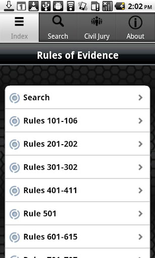 Michigan Rules of Evidence