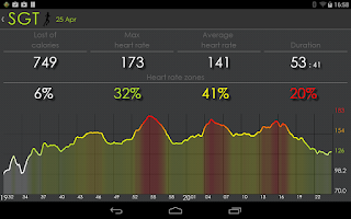 Screenshot of Heart Rate -Sport Gear Tracker