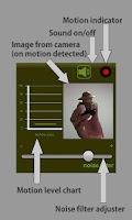 Screenshot of Motion Detector